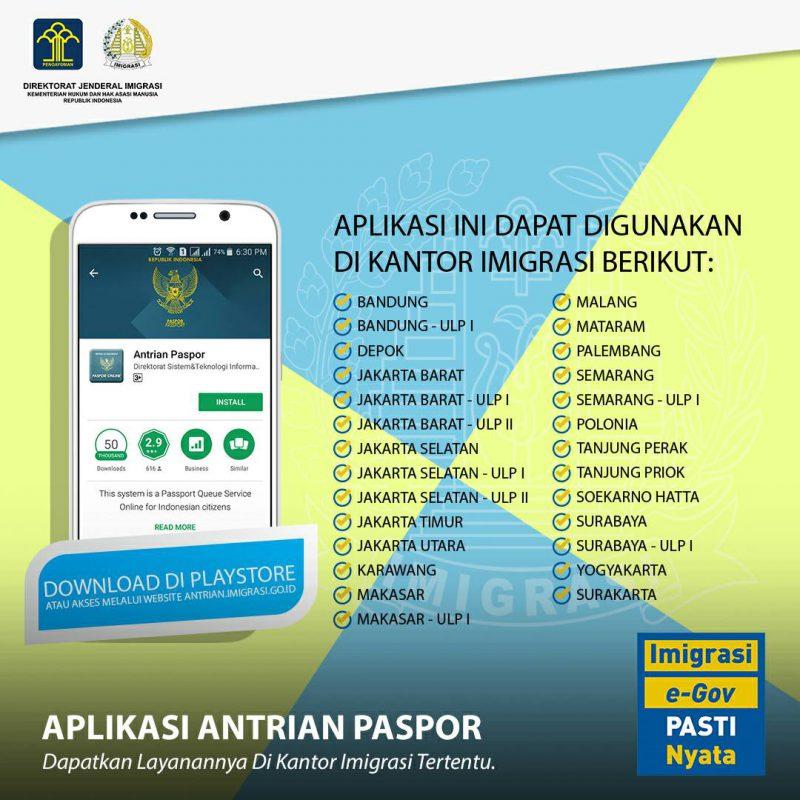 Daftar Kantor Imigrasi dengan pendaftaran Aplikasi Antrian Paspor Online di Indonesia