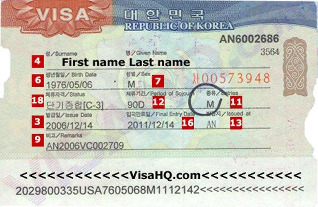 Contoh Visa