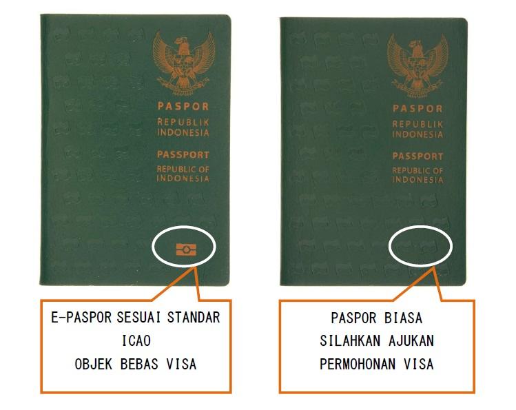 Perbedaan E-pasport dan Passport Biasa Indonesia.