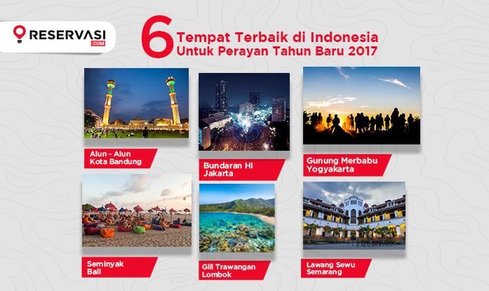6 Tempat Terbaik di Indonesia untuk Perayaan Tahun Baru 2017