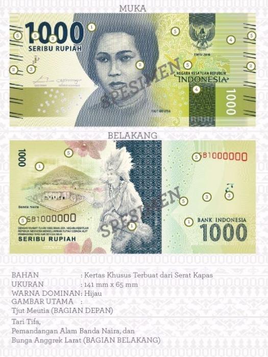 uang-baru-1-ribu