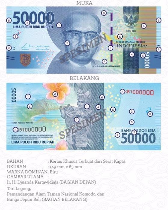 Wisata bali di uang 50 ribu