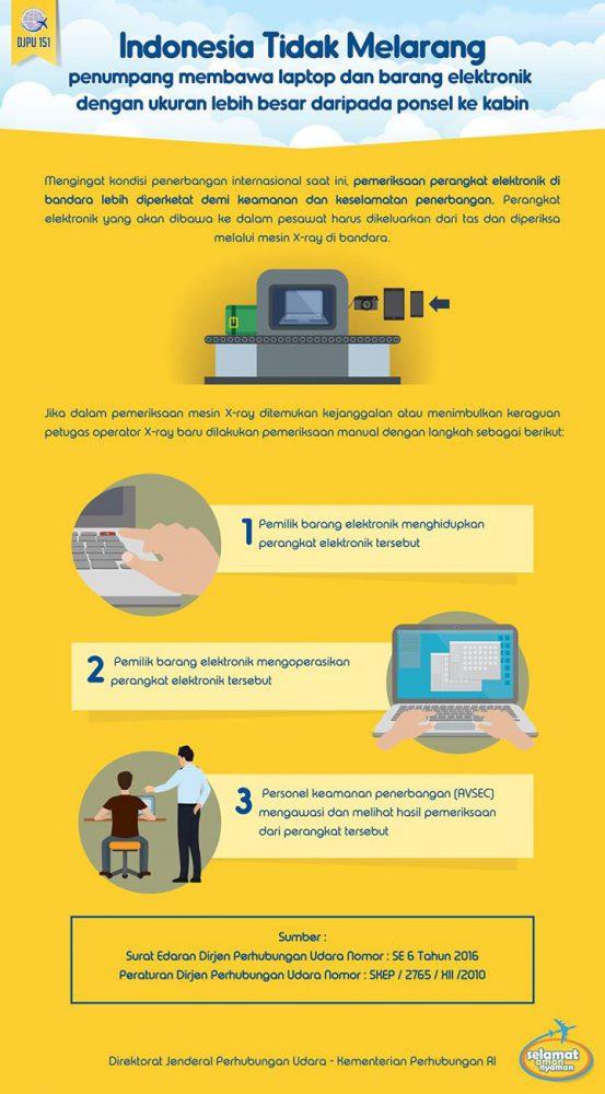 Indonesia tidak larang laptop ke kabin pesawat