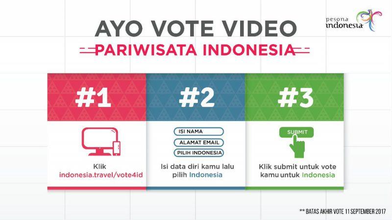 Vote Video Indonesia